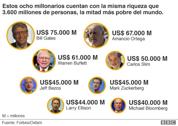 8 millonarios